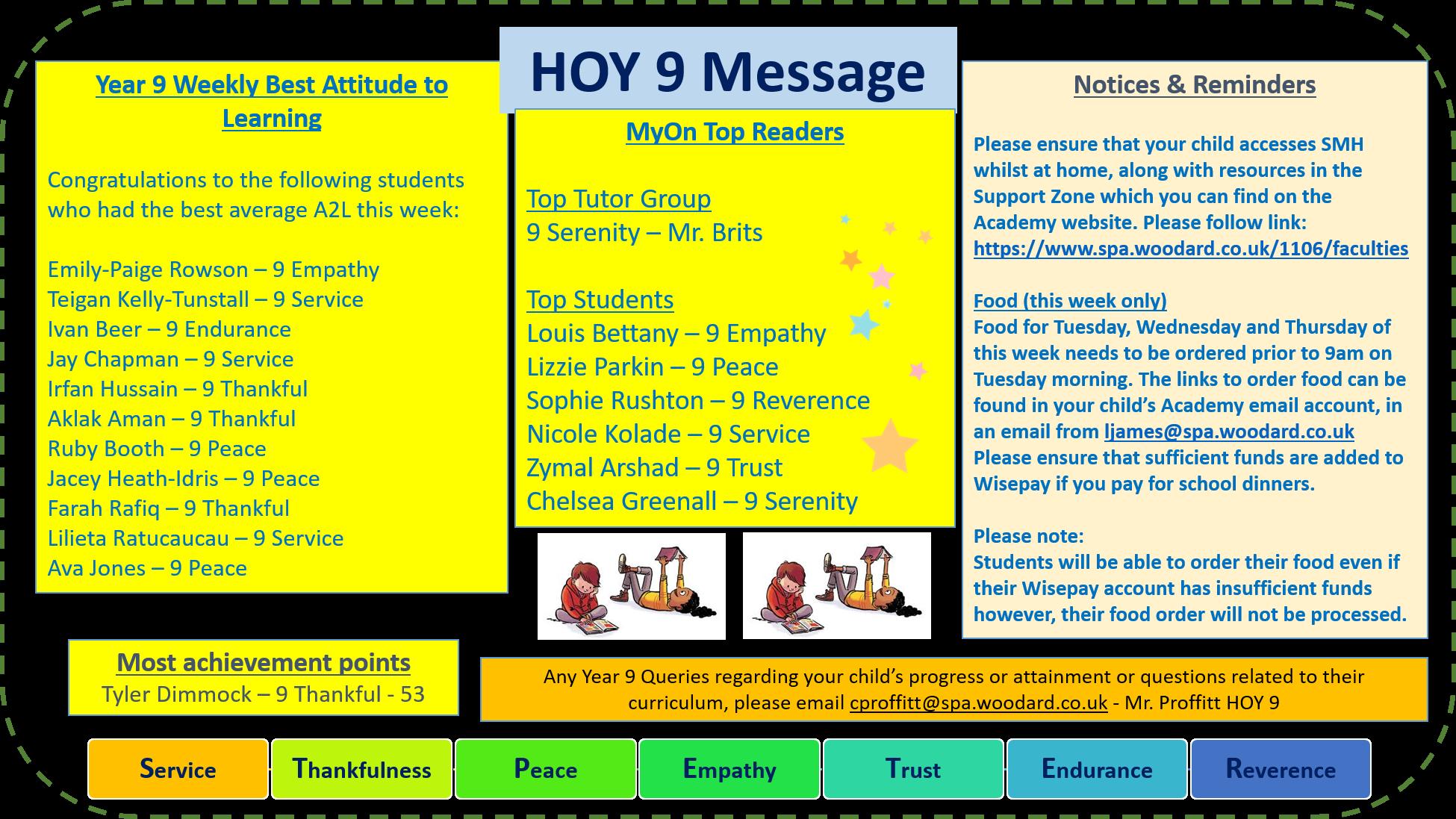 Hoy 9 message 23112020